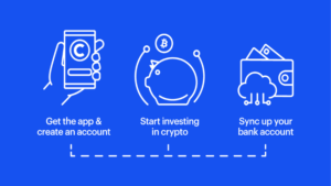 Getting Started with Cryptocurrency and Coinbase